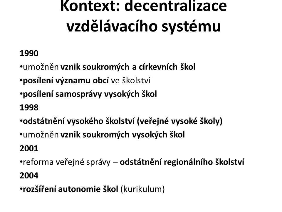 Kontext: decentralizace vzdělávacího systému 1990 umožněn vznik soukromých a církevních škol posílení významu obcí ve školství posílení samosprávy vysokých škol 1998 odstátnění vysokého školství (veřejné vysoké školy) umožněn vznik soukromých vysokých škol 2001 reforma veřejné správy – odstátnění regionálního školství 2004 rozšíření autonomie škol (kurikulum)