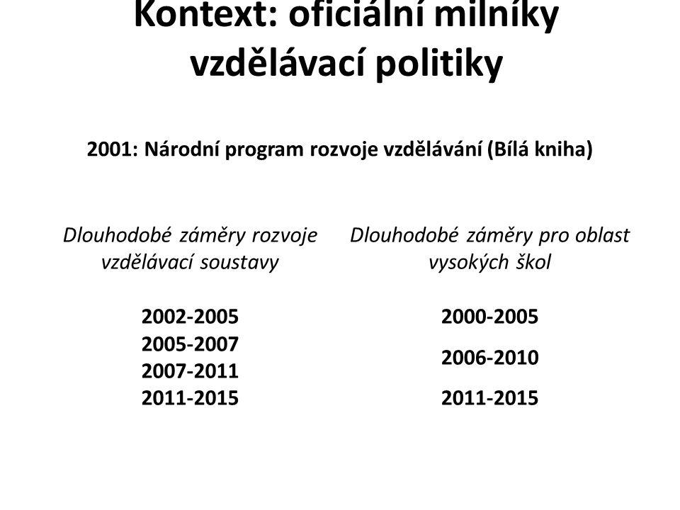 Kontext: oficiální milníky vzdělávací politiky 2001: Národní program rozvoje vzdělávání (Bílá kniha) Dlouhodobé záměry rozvoje vzdělávací soustavy 2002-2005 2005-2007 2007-2011 2011-2015 Dlouhodobé záměry pro oblast vysokých škol 2000-2005 2006-2010 2011-2015