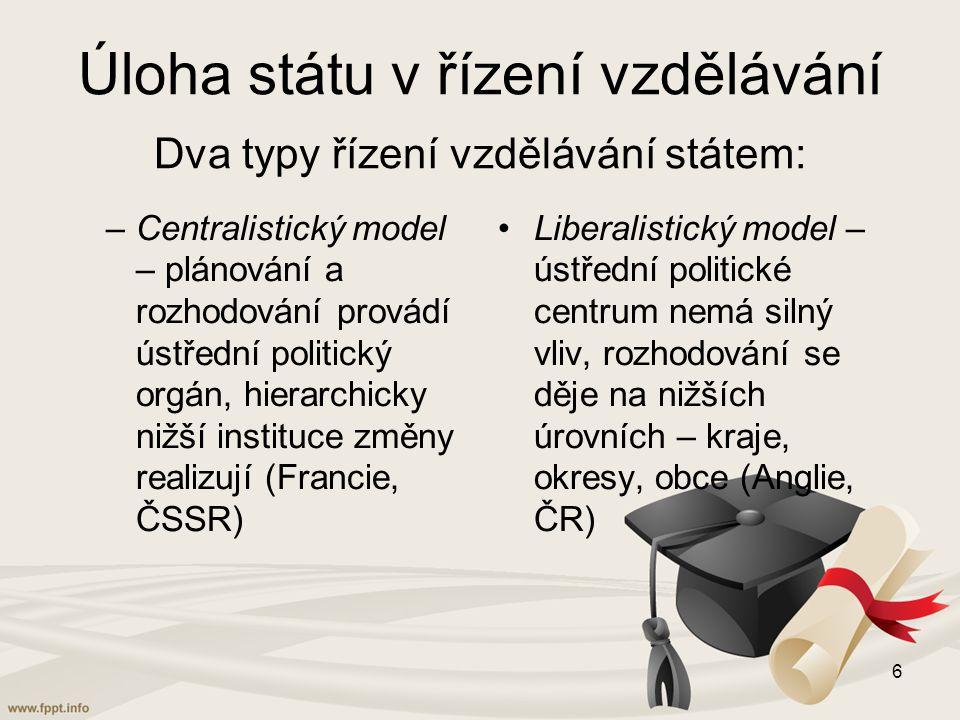 Úloha státu v řízení vzdělávání Dva typy řízení vzdělávání státem: –Centralistický model – plánování a rozhodování provádí ústřední politický orgán, hierarchicky nižší instituce změny realizují (Francie, ČSSR) Liberalistický model – ústřední politické centrum nemá silný vliv, rozhodování se děje na nižších úrovních – kraje, okresy, obce (Anglie, ČR) 6