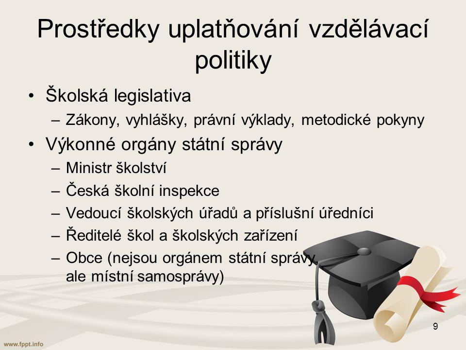 Prostředky uplatňování vzdělávací politiky Školská legislativa –Zákony, vyhlášky, právní výklady, metodické pokyny Výkonné orgány státní správy –Ministr školství –Česká školní inspekce –Vedoucí školských úřadů a příslušní úředníci –Ředitelé škol a školských zařízení –Obce (nejsou orgánem státní správy, ale místní samosprávy) 9