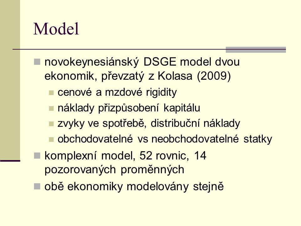 Model novokeynesiánský DSGE model dvou ekonomik, převzatý z Kolasa (2009) cenové a mzdové rigidity náklady přizpůsobení kapitálu zvyky ve spotřebě, di