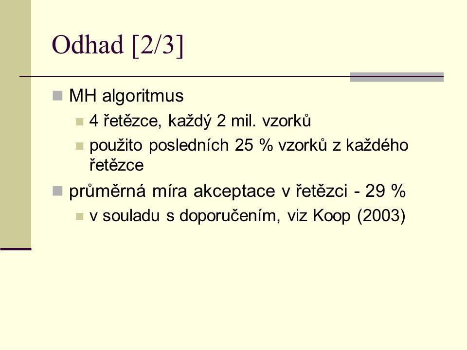 Odhad [2/3] MH algoritmus 4 řetězce, každý 2 mil. vzorků použito posledních 25 % vzorků z každého řetězce průměrná míra akceptace v řetězci - 29 % v s