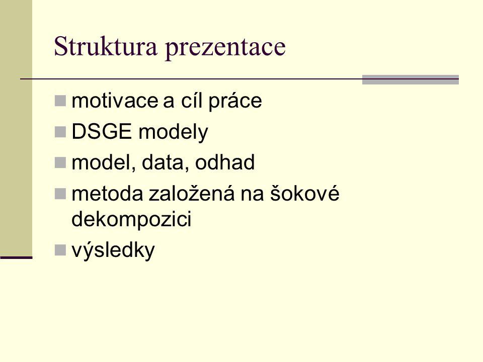 Struktura prezentace motivace a cíl práce DSGE modely model, data, odhad metoda založená na šokové dekompozici výsledky