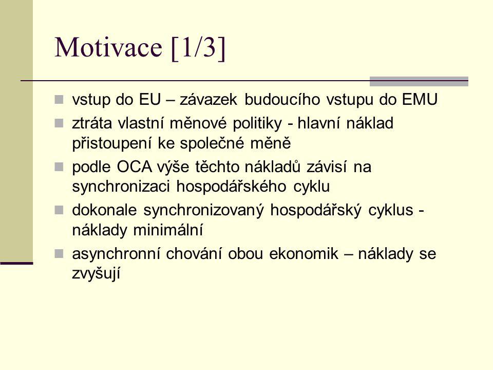 Motivace [1/3] vstup do EU – závazek budoucího vstupu do EMU ztráta vlastní měnové politiky - hlavní náklad přistoupení ke společné měně podle OCA výš