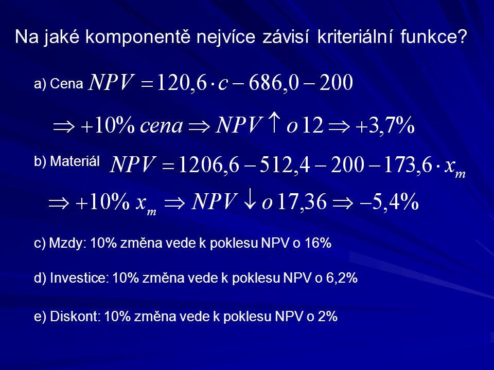 Na jaké komponentě nejvíce závisí kriteriální funkce? a) Cena b) Materiál c) Mzdy: 10% změna vede k poklesu NPV o 16% d) Investice: 10% změna vede k p