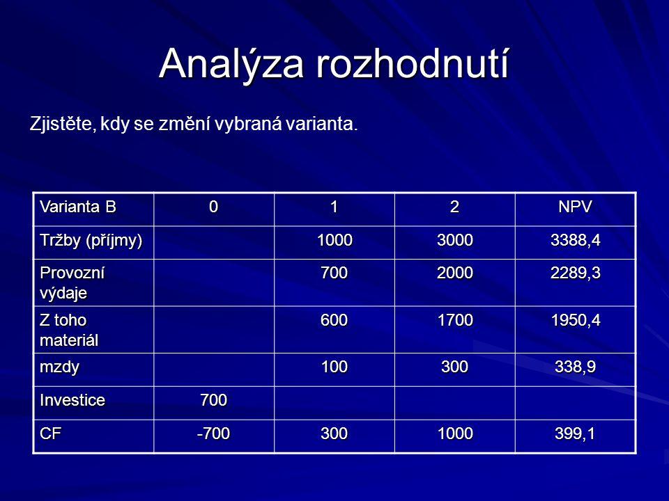 Analýza rozhodnutí Zjistěte, kdy se změní vybraná varianta. Varianta B 012NPV Tržby (příjmy) 100030003388,4 Provozní výdaje 70020002289,3 Z toho mater