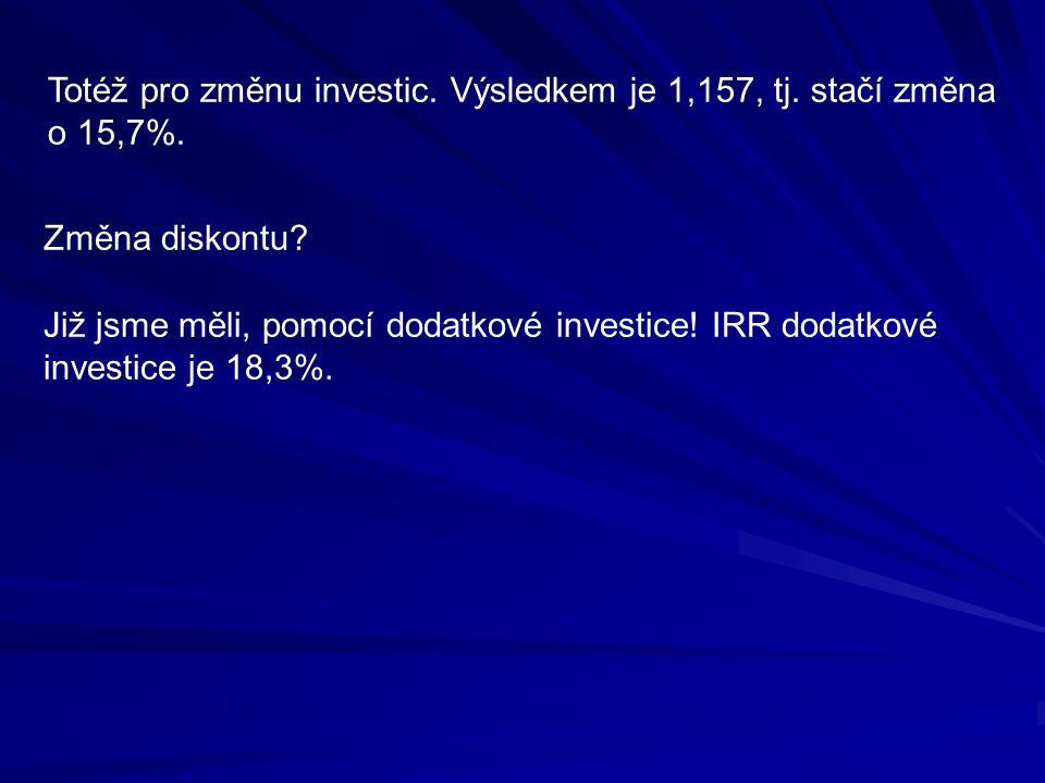 Totéž pro změnu investic. Výsledkem je 1,157, tj. stačí změna o 15,7%. Změna diskontu? Již jsme měli, pomocí dodatkové investice! IRR dodatkové invest