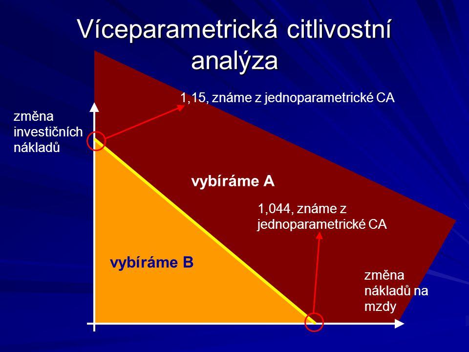 Víceparametrická citlivostní analýza změna investičních nákladů změna nákladů na mzdy 1,15, známe z jednoparametrické CA 1,044, známe z jednoparametrické CA vybíráme B vybíráme A