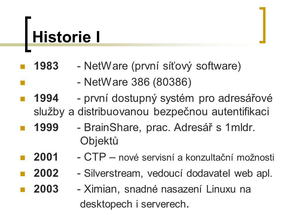 Historie I 1983 - NetWare (první síťový software) - NetWare 386 (80386) 1994- první dostupný systém pro adresářové služby a distribuovanou bezpečnou autentifikaci 1999 - BrainShare, prac.