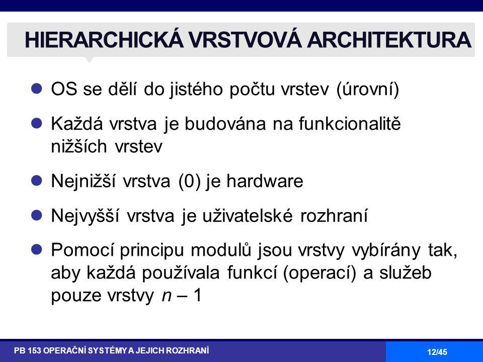 12/45 OS se dělí do jistého počtu vrstev (úrovní) Každá vrstva je budována na funkcionalitě nižších vrstev Nejnižší vrstva (0) je hardware Nejvyšší vrstva je uživatelské rozhraní Pomocí principu modulů jsou vrstvy vybírány tak, aby každá používala funkcí (operací) a služeb pouze vrstvy n – 1 HIERARCHICKÁ VRSTVOVÁ ARCHITEKTURA PB 153 OPERAČNÍ SYSTÉMY A JEJICH ROZHRANÍ