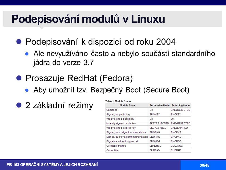 30/45 Podepisování k dispozici od roku 2004 ●Ale nevyužíváno často a nebylo součástí standardního jádra do verze 3.7 Prosazuje RedHat (Fedora) ●Aby umožnil tzv.