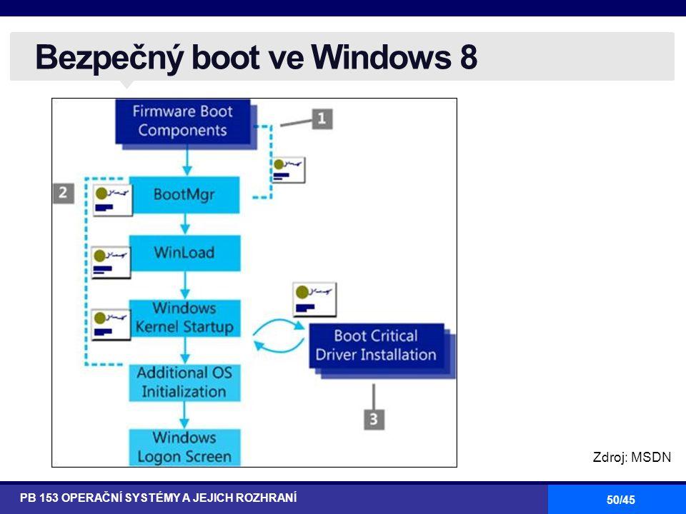 50/45 Bezpečný boot ve Windows 8 PB 153 OPERAČNÍ SYSTÉMY A JEJICH ROZHRANÍ Zdroj: MSDN