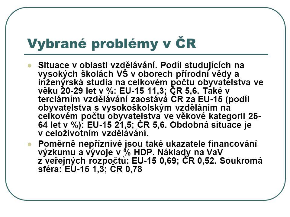 Vybrané problémy v ČR Situace v oblasti vzdělávání. Podíl studujících na vysokých školách VŠ v oborech přírodní vědy a inženýrská studia na celkovém p