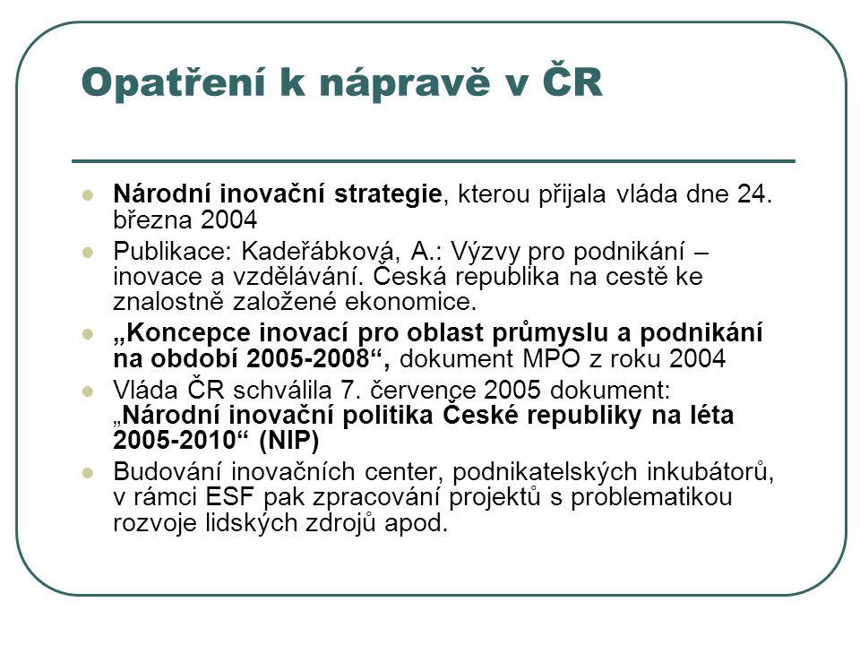 Opatření k nápravě v ČR Národní inovační strategie, kterou přijala vláda dne 24. března 2004 Publikace: Kadeřábková, A.: Výzvy pro podnikání – inovace