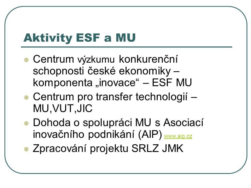 """Aktivity ESF a MU Centrum výzkumu konkurenční schopnosti české ekonomiky – komponenta """"inovace"""" – ESF MU Centrum pro transfer technologií – MU,VUT,JIC"""