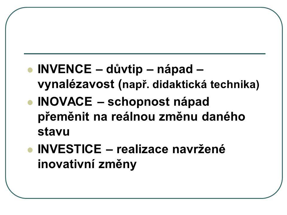 INVENCE – důvtip – nápad – vynalézavost ( např. didaktická technika) INOVACE – schopnost nápad přeměnit na reálnou změnu daného stavu INVESTICE – real