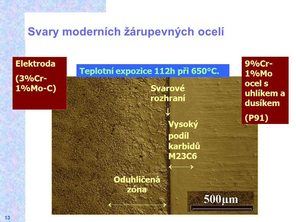 13 Svary moderních žárupevných ocelí Teplotní expozice 112h při 650°C. Elektroda (3%Cr- 1%Mo-C) Oduhličená zóna  Svarové rozhraní  9%Cr- 1%Mo