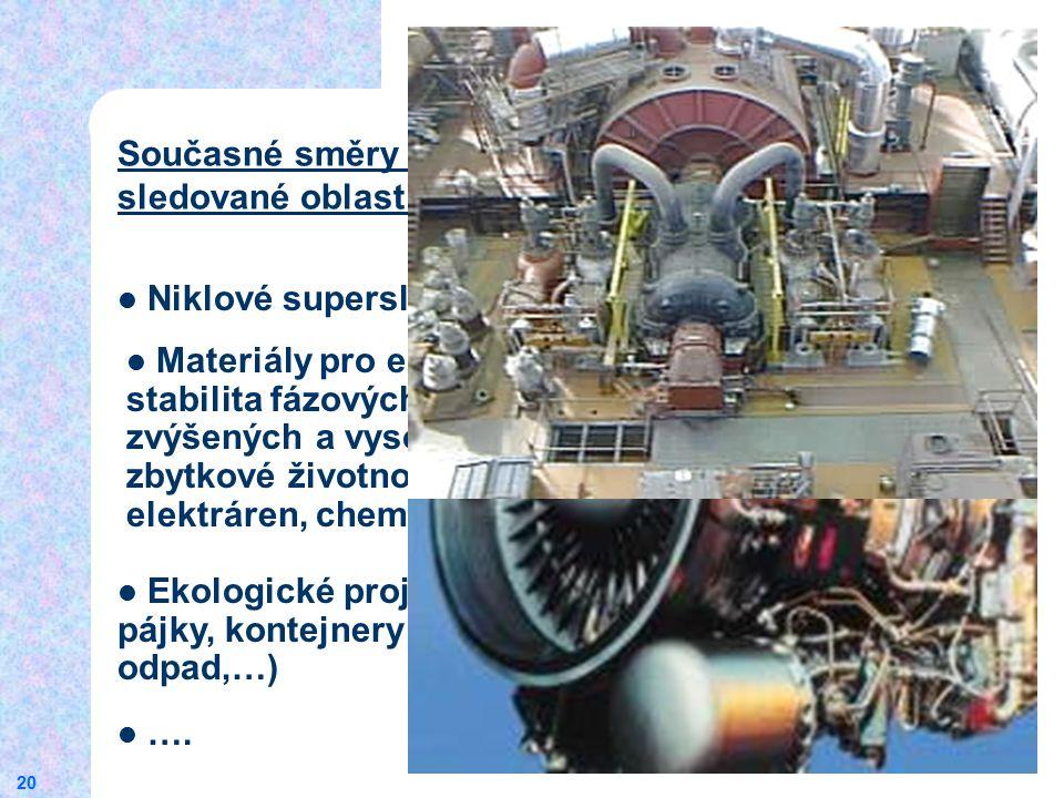 20 Současné směry společenské objednávky v sledované oblasti Niklové superslitiny (letecký průmysl) Materiály pro energetiku (mikrostrukturní stabilit