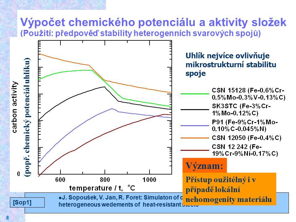8 Uhlík nejvíce ovlivňuje mikrostrukturní stabilitu spoje Výpočet chemického potenciálu a aktivity složek (Použití: předpověď stability heterogenních