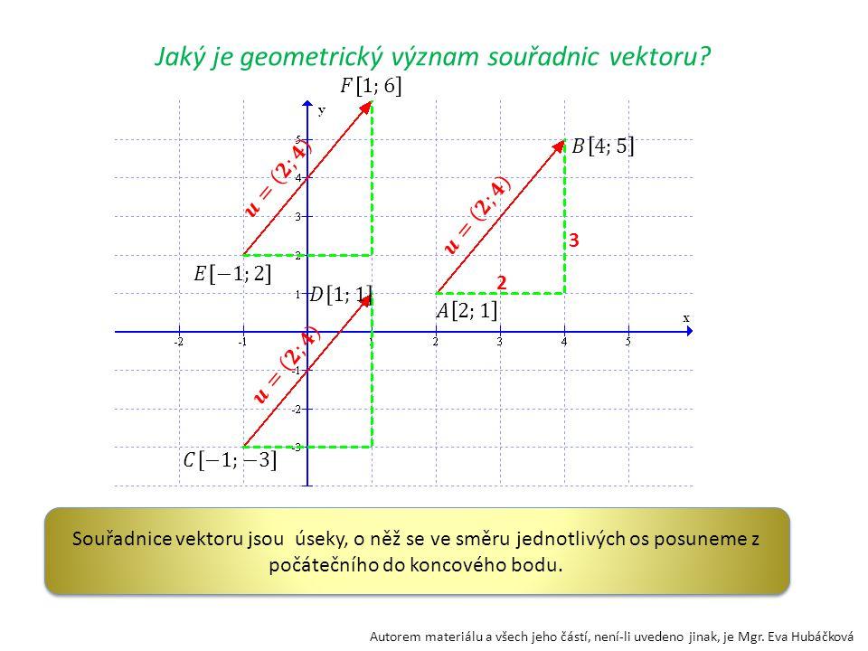 Jaký je geometrický význam souřadnic vektoru.