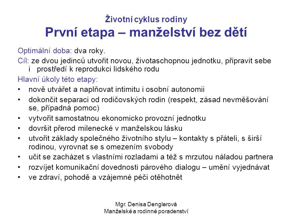Mgr.Denisa Denglerová Manželské a rodinné poradenství Optimální doba: dva roky.
