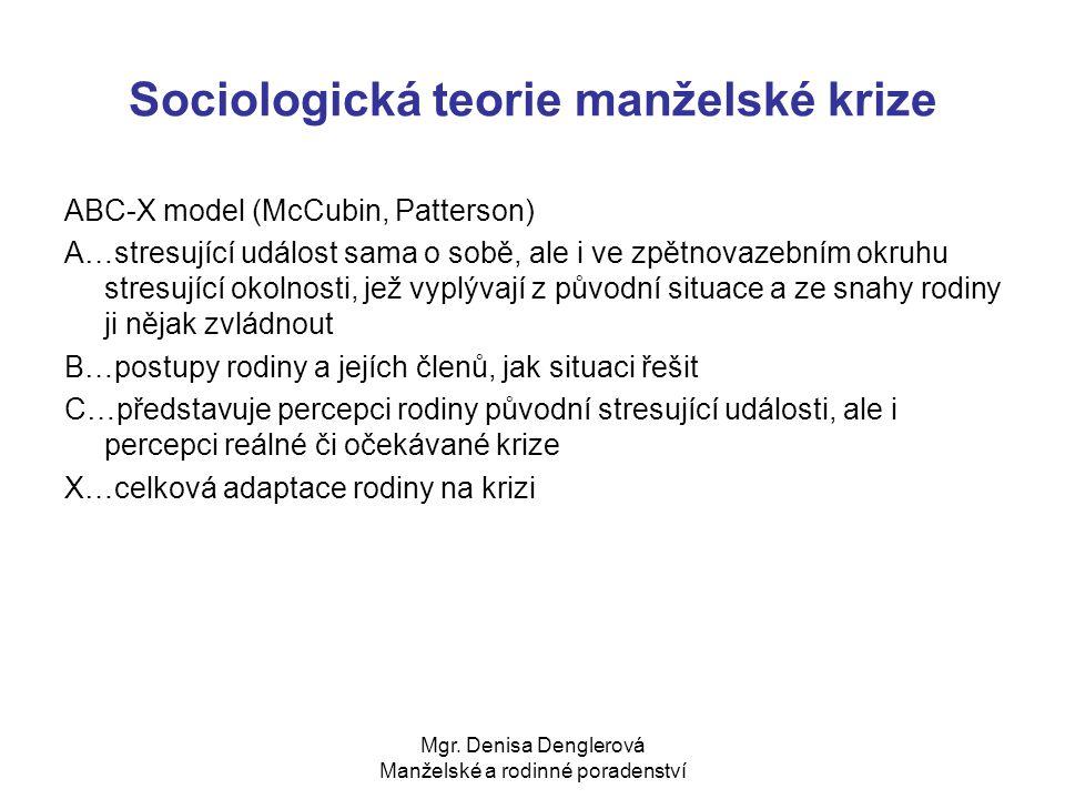 Mgr. Denisa Denglerová Manželské a rodinné poradenství Sociologická teorie manželské krize ABC-X model (McCubin, Patterson) A…stresující událost sama