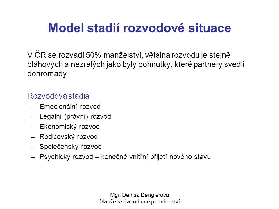 Mgr. Denisa Denglerová Manželské a rodinné poradenství Model stadií rozvodové situace V ČR se rozvádí 50% manželství, většina rozvodů je stejně bláhov