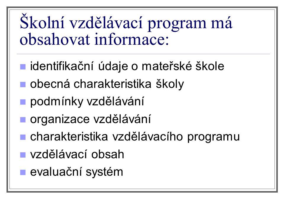 Školní vzdělávací program má obsahovat informace: identifikační údaje o mateřské škole obecná charakteristika školy podmínky vzdělávání organizace vzd