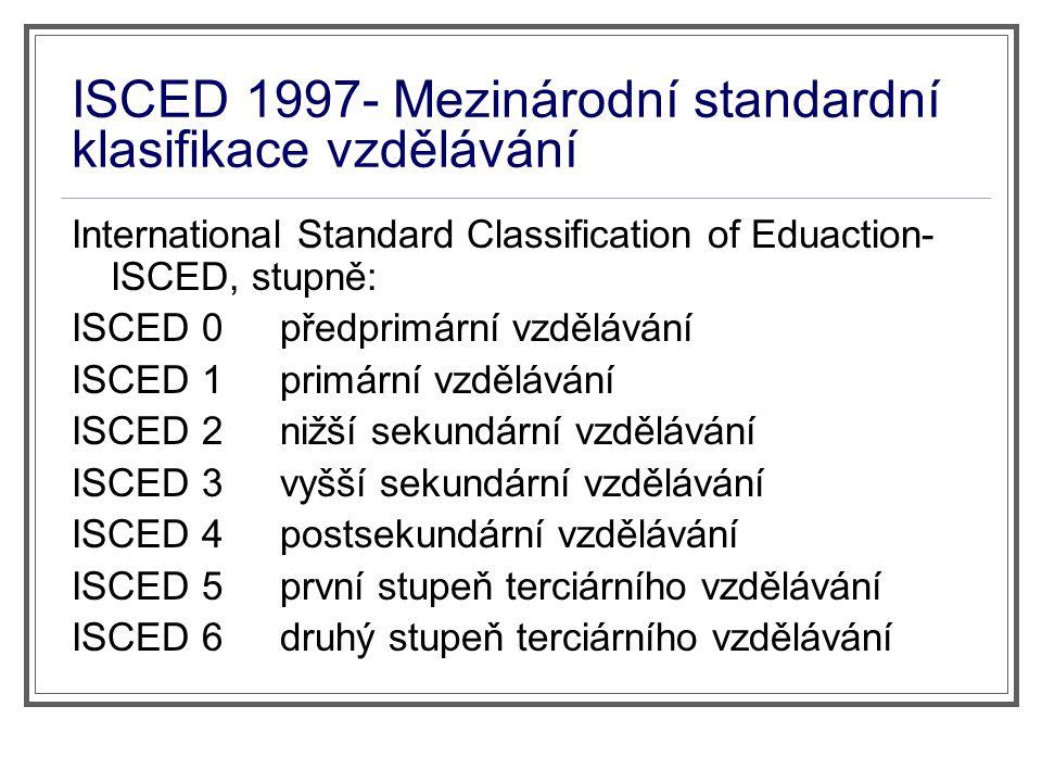 ISCED 1997- Mezinárodní standardní klasifikace vzdělávání International Standard Classification of Eduaction- ISCED, stupně: ISCED 0předprimární vzděl