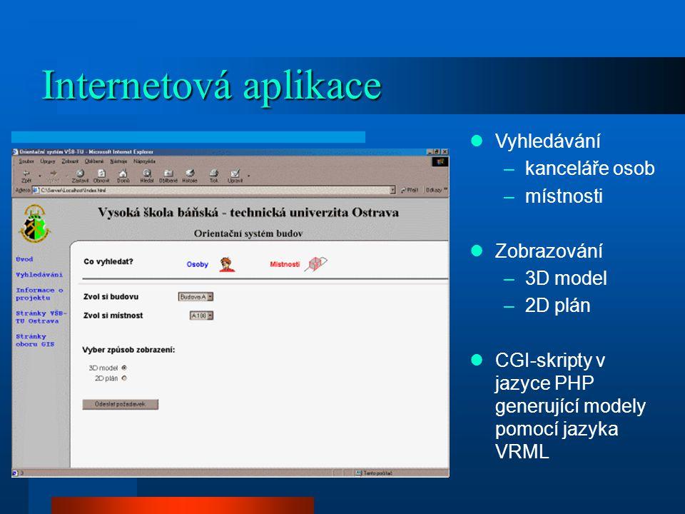 Internetová aplikace Vyhledávání –kanceláře osob –místnosti Zobrazování –3D model –2D plán CGI-skripty v jazyce PHP generující modely pomocí jazyka VRML