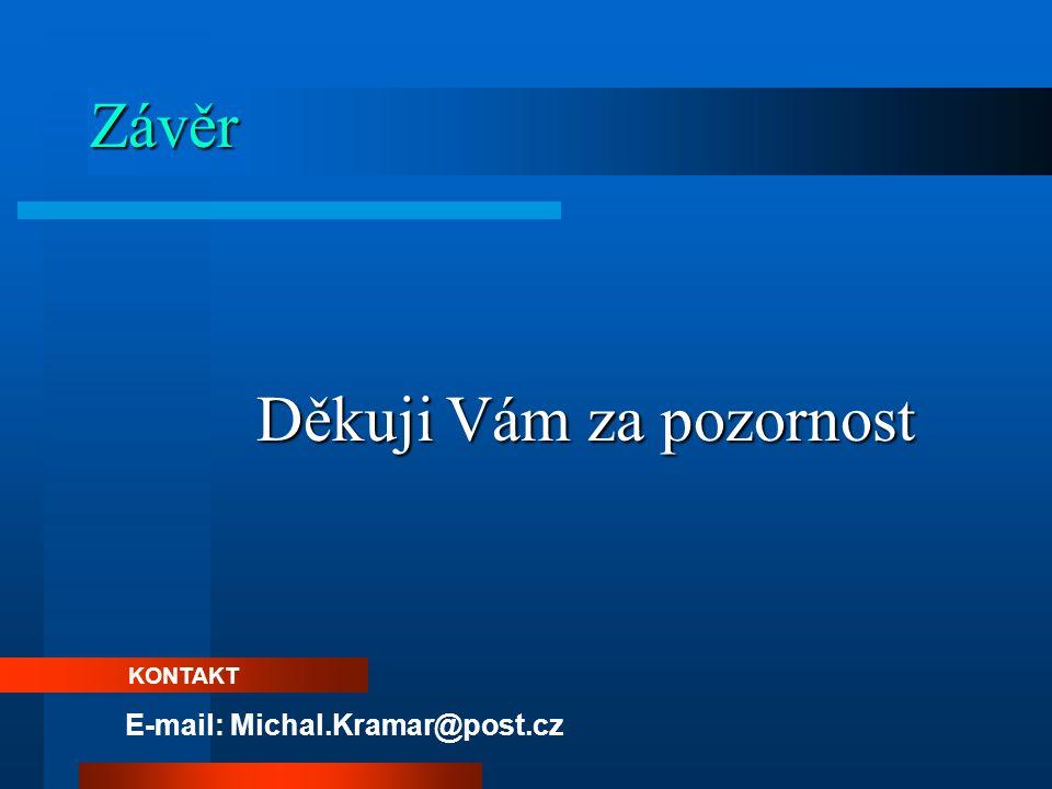 Závěr Děkuji Vám za pozornost E-mail: Michal.Kramar@post.cz KONTAKT