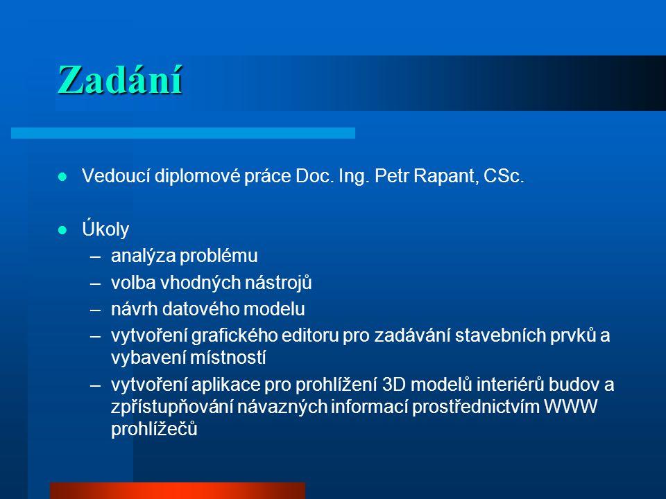 Zadání Vedoucí diplomové práce Doc. Ing. Petr Rapant, CSc.
