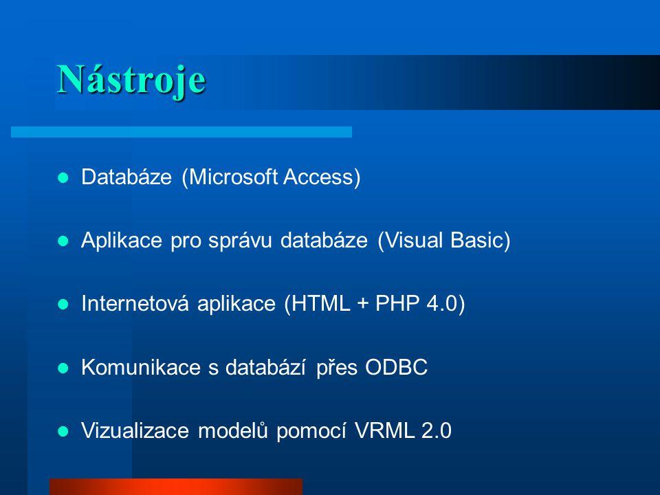 Nástroje Databáze (Microsoft Access) Aplikace pro správu databáze (Visual Basic) Internetová aplikace (HTML + PHP 4.0) Komunikace s databází přes ODBC Vizualizace modelů pomocí VRML 2.0