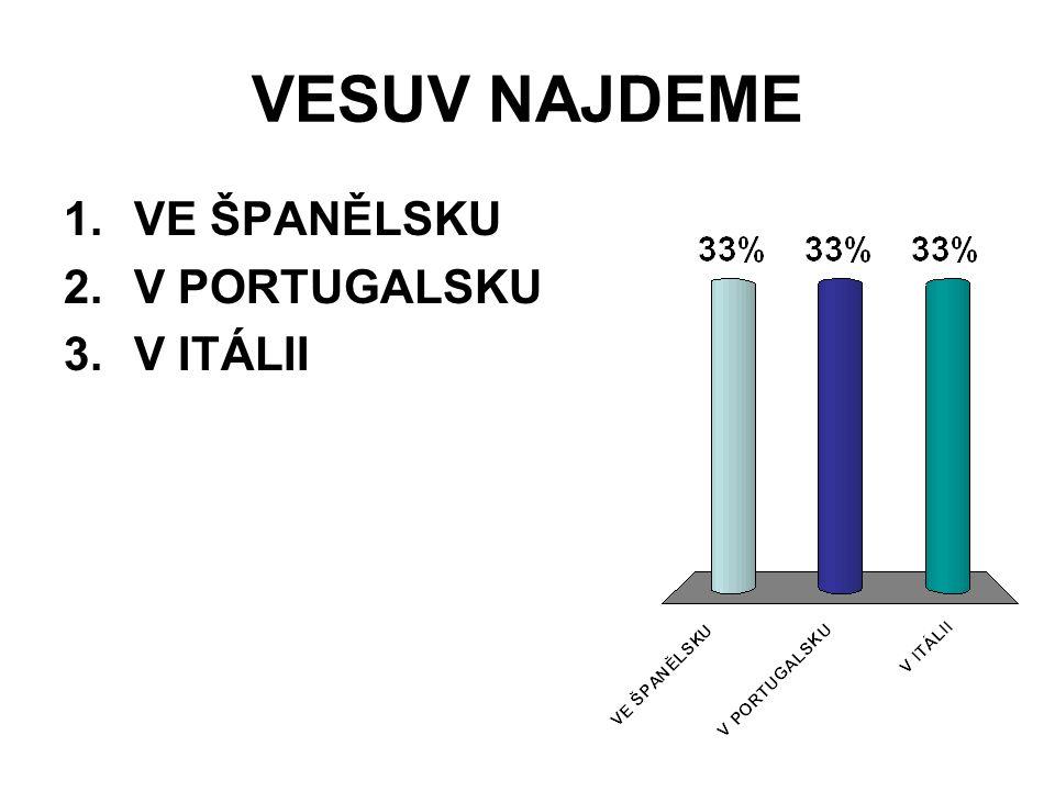 VESUV NAJDEME 1.VE ŠPANĚLSKU 2.V PORTUGALSKU 3.V ITÁLII