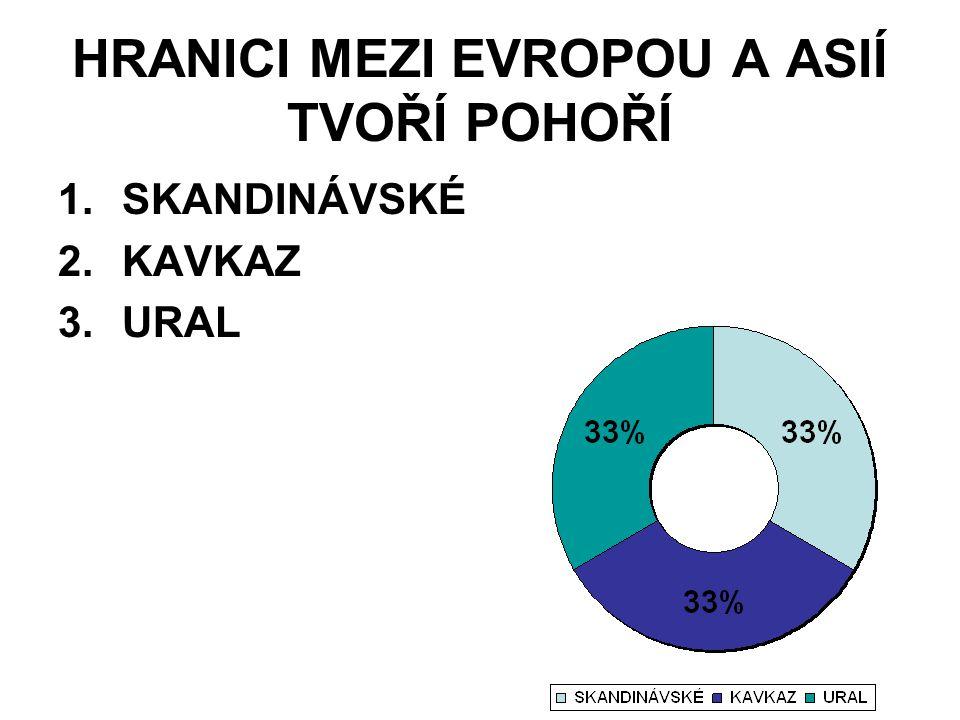 HRANICI MEZI EVROPOU A ASIÍ TVOŘÍ POHOŘÍ 1.SKANDINÁVSKÉ 2.KAVKAZ 3.URAL