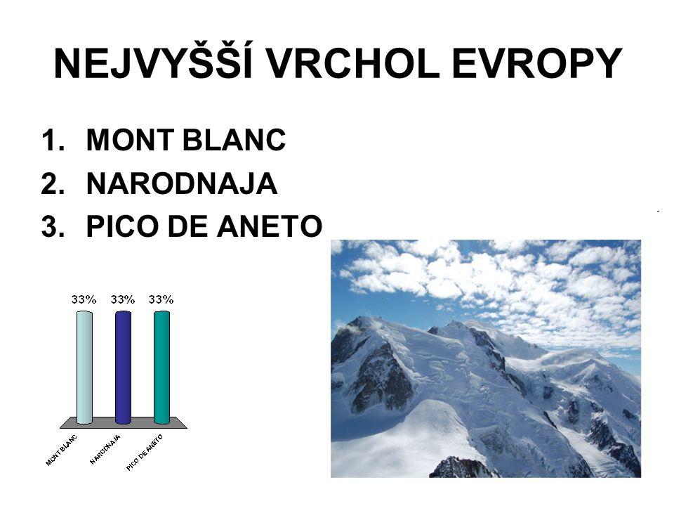 NEJVYŠŠÍ VRCHOL EVROPY 1.MONT BLANC 2.NARODNAJA 3.PICO DE ANETO