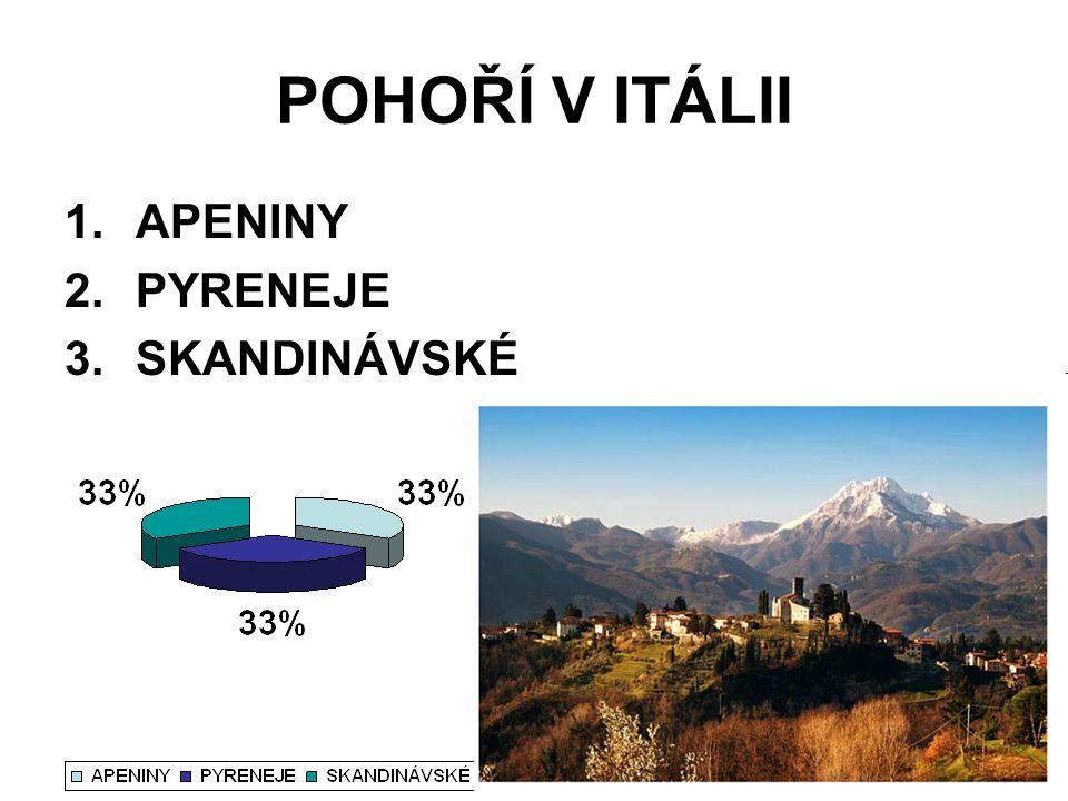 POHOŘÍ V ITÁLII 1.APENINY 2.PYRENEJE 3.SKANDINÁVSKÉ