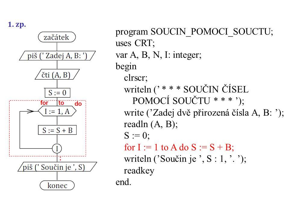 program SOUCIN_POMOCI_SOUCTU; uses CRT; var A, B, N, I: integer; begin clrscr; writeln (' * * * SOUČIN ČÍSEL POMOCÍ SOUČTU * * * '); write ('Zadej dvě přirozená čísla A, B: '); readln (A, B); S := 0; for I := 1 to A do S := S + B; writeln ('Součin je ', S : 1, '.