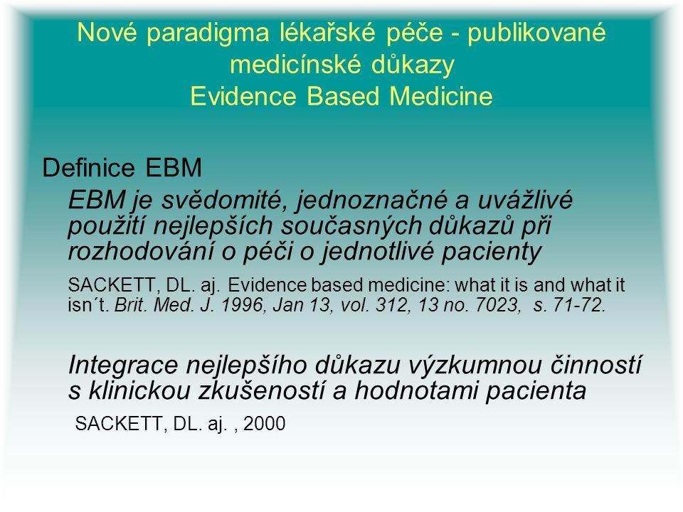 Nové paradigma lékařské péče - publikované medicínské důkazy Evidence Based Medicine Definice EBM EBM je svědomité, jednoznačné a uvážlivé použití nej