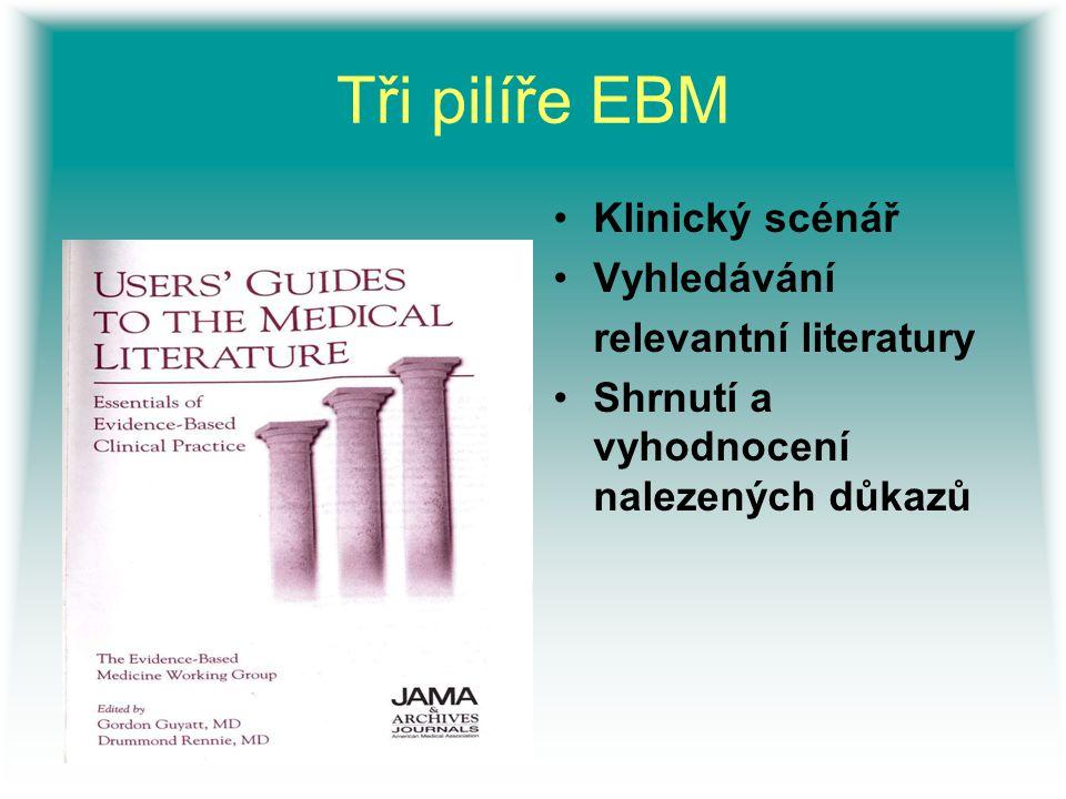 Tři pilíře EBM Klinický scénář Vyhledávání relevantní literatury Shrnutí a vyhodnocení nalezených důkazů