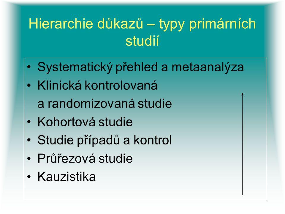 Hierarchie důkazů – typy primárních studií Systematický přehled a metaanalýza Klinická kontrolovaná a randomizovaná studie Kohortová studie Studie pří
