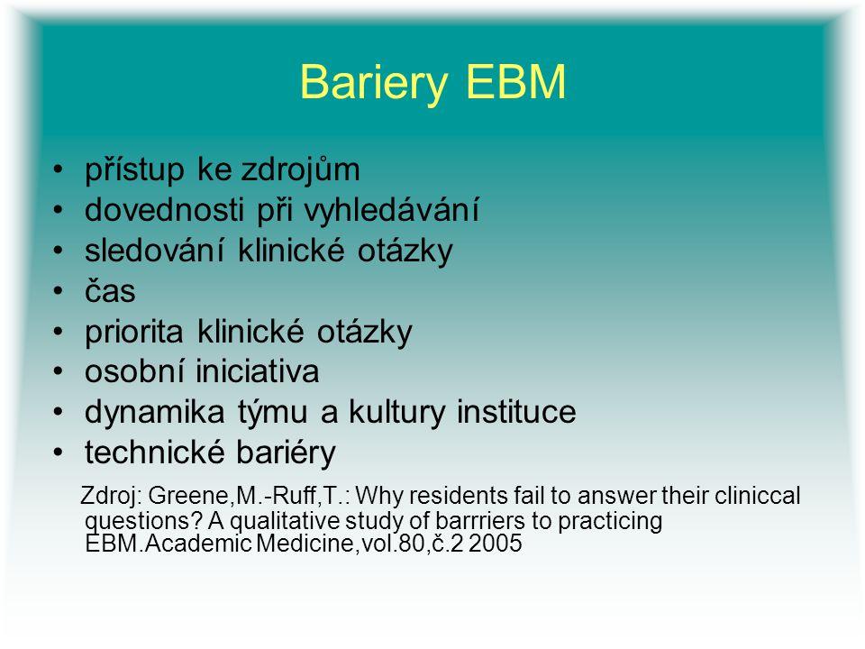 Bariery EBM přístup ke zdrojům dovednosti při vyhledávání sledování klinické otázky čas priorita klinické otázky osobní iniciativa dynamika týmu a kul