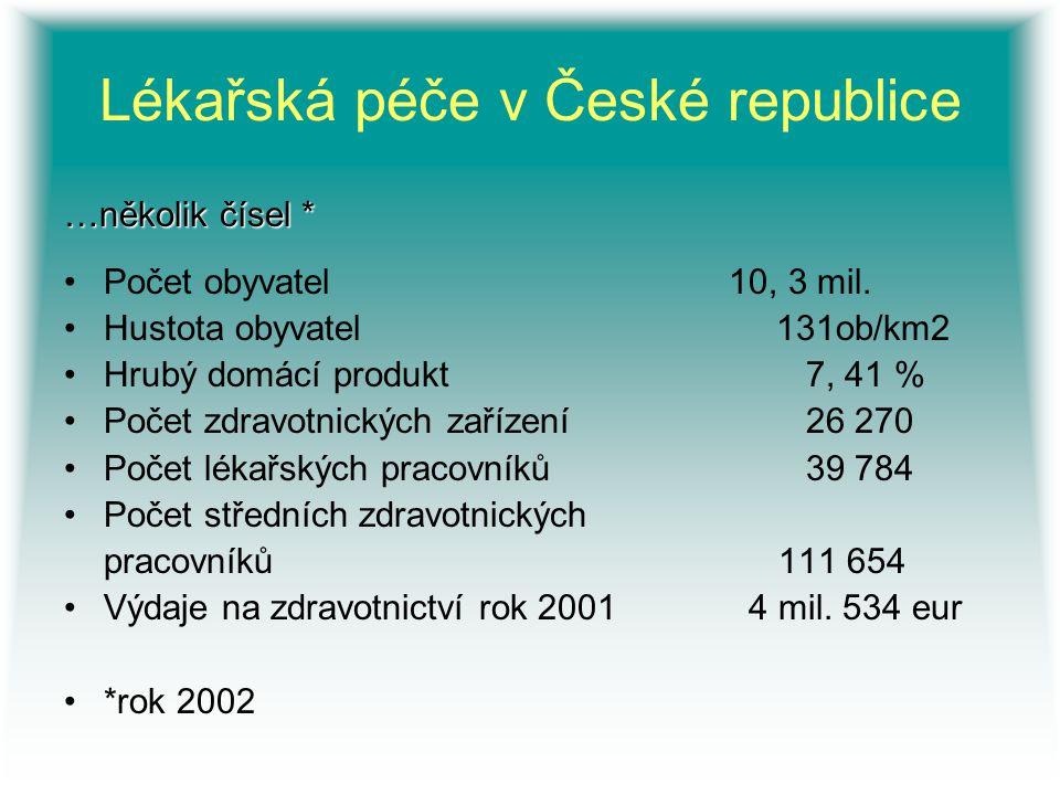 Lékařská péče v České republice …několik čísel * Počet obyvatel 10, 3 mil. Hustota obyvatel 131ob/km2 Hrubý domácí produkt 7, 41 % Počet zdravotnickýc