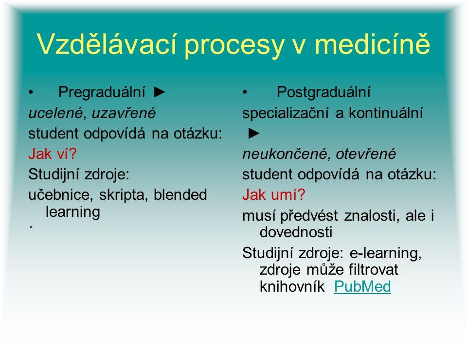 Vzdělávací procesy v medicíně Pregraduální ► ucelené, uzavřené student odpovídá na otázku: Jak ví? Studijní zdroje: učebnice, skripta, blended learnin