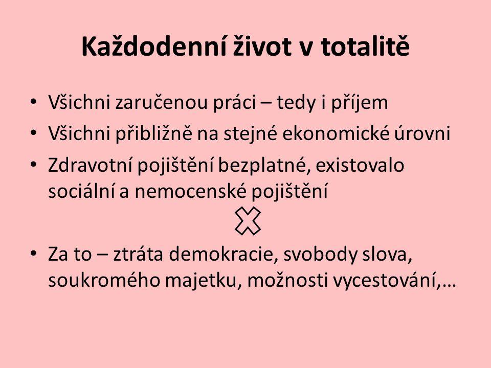 Pražské jaro  Pracuj s textem a pracovním listem.