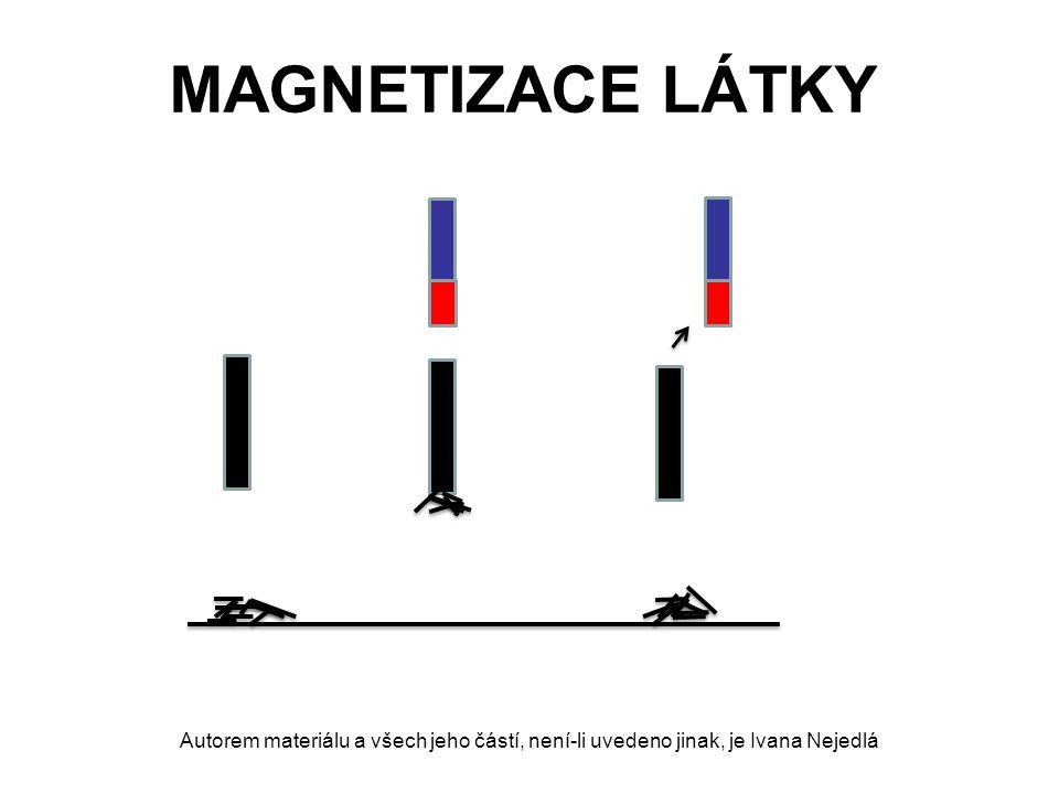 MAGNETIZACE LÁTKY Těleso z feromagnetické látky se v magnetickém poli zmagnetuje – stává se magnetem Tento jev se nazývá magnetizace látky Autorem materiálu a všech jeho částí, není-li uvedeno jinak, je Ivana Nejedlá