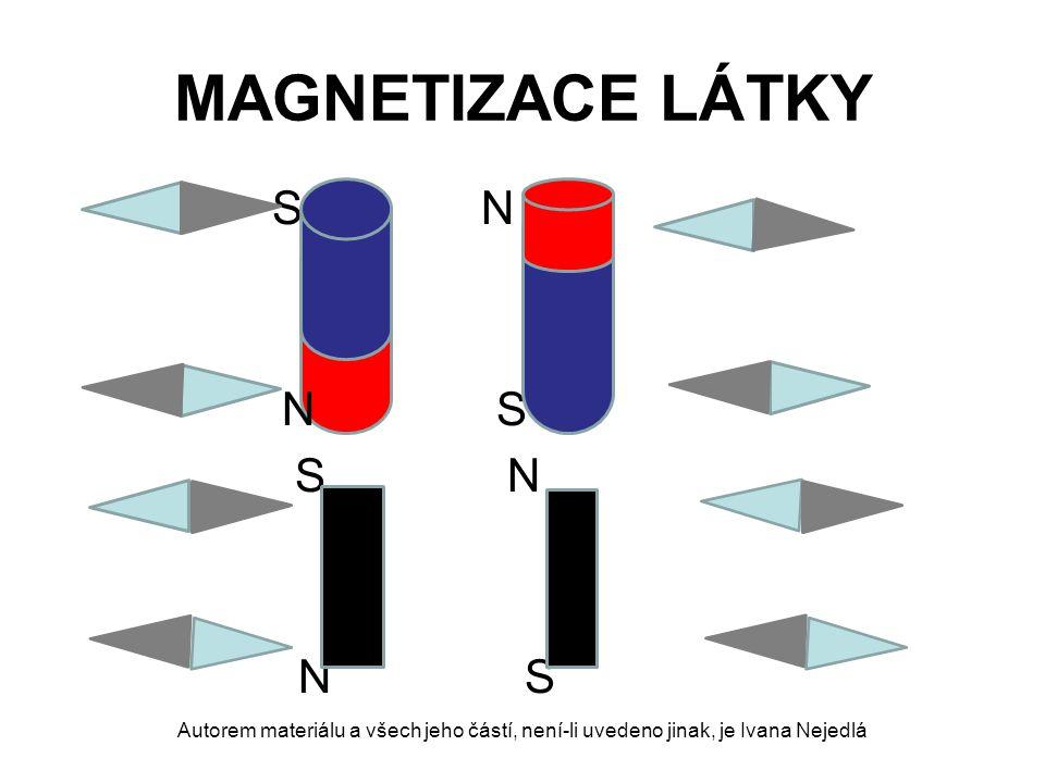 MAGNETIZACE LÁTKY SNSN N S S N N S Autorem materiálu a všech jeho částí, není-li uvedeno jinak, je Ivana Nejedlá