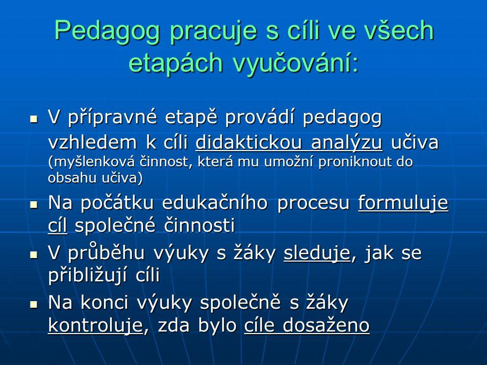 Pedagog pracuje s cíli ve všech etapách vyučování: V přípravné etapě provádí pedagog vzhledem k cíli didaktickou analýzu učiva (myšlenková činnost, kt
