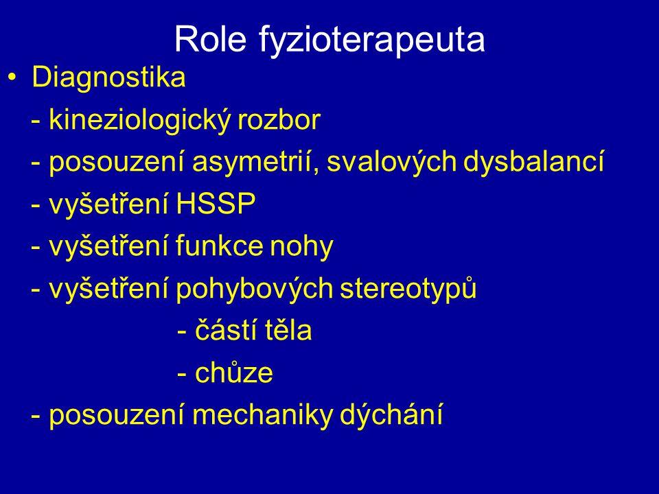Role fyzioterapeuta Diagnostika - kineziologický rozbor - posouzení asymetrií, svalových dysbalancí - vyšetření HSSP - vyšetření funkce nohy - vyšetře