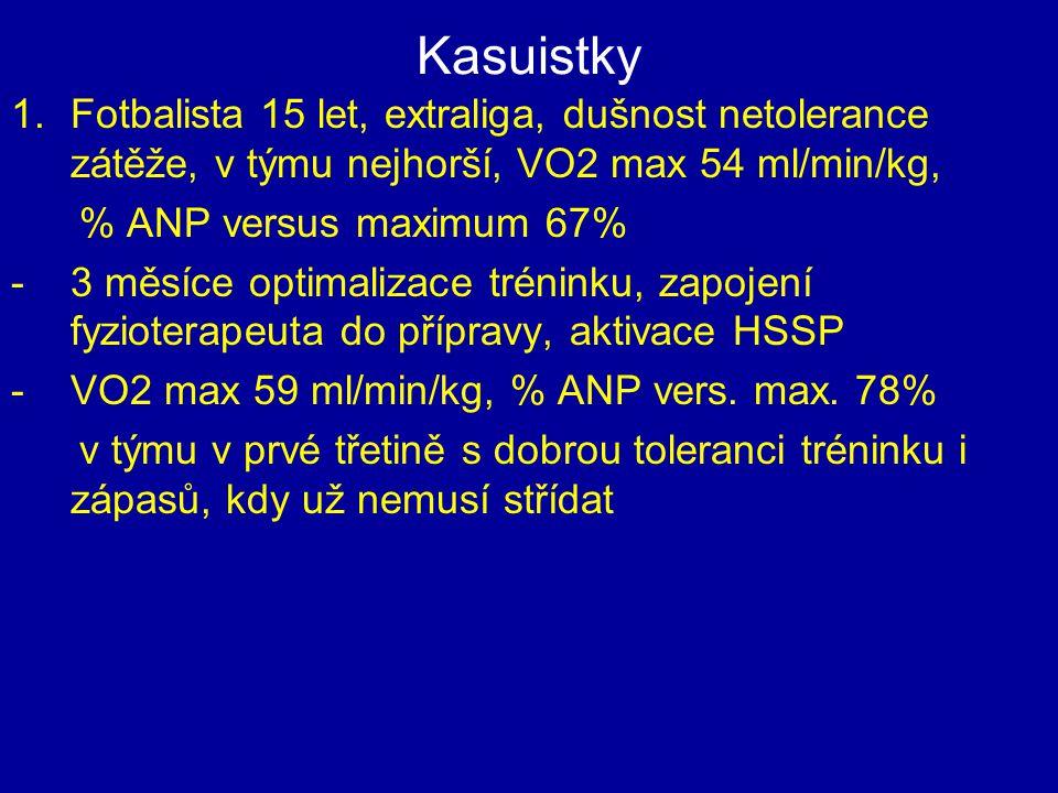 2.Reprezentační brankář LH -Po prodělané infekci v.s.
